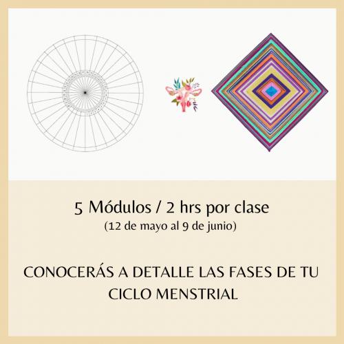 curso_ciclicidad_entrelanados-5modulos